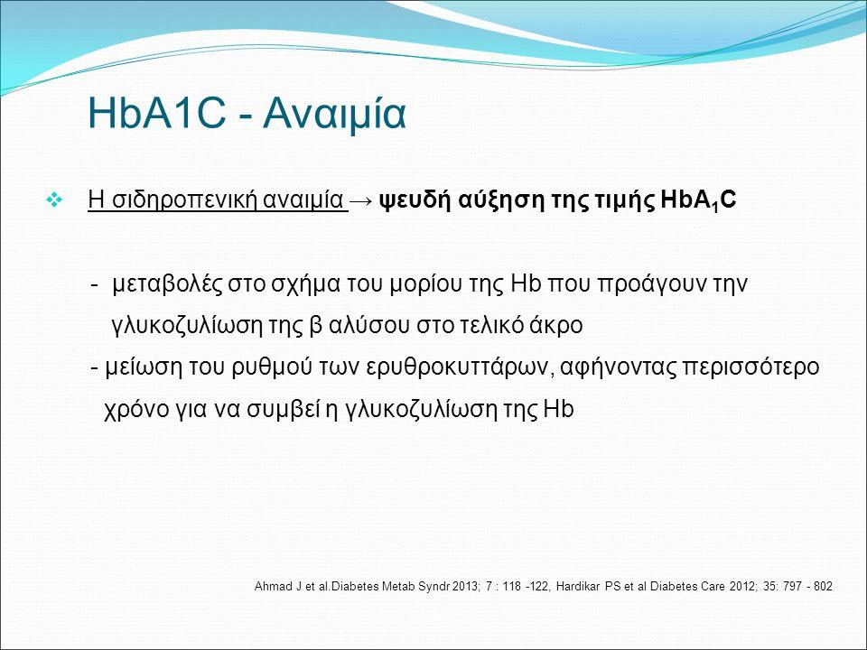  Η σιδηροπενική αναιμία → ψευδή αύξηση της τιμής HbA 1 C - μεταβολές στο σχήμα του μορίου της Hb που προάγουν την γλυκοζυλίωση της β αλύσου στο τελικό άκρο - μείωση του ρυθμού των ερυθροκυττάρων, αφήνοντας περισσότερο χρόνο για να συμβεί η γλυκοζυλίωση της Hb Ahmad J et al.Diabetes Metab Syndr 2013; 7 : 118 -122, Hardikar PS et al Diabetes Care 2012; 35: 797 - 802 ΗbA1C - Αναιμία
