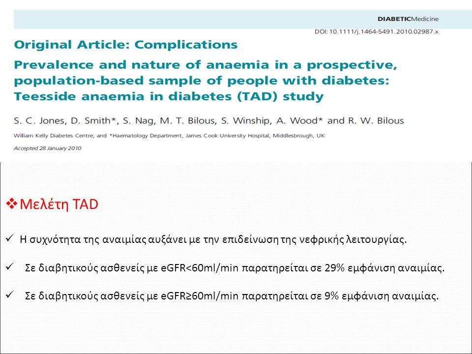  Μελέτη TAD Η συχνότητα της αναιμίας αυξάνει με την επιδείνωση της νεφρικής λειτουργίας. Σε διαβητικούς ασθενείς με eGFR<60ml/min παρατηρείται σε 29%