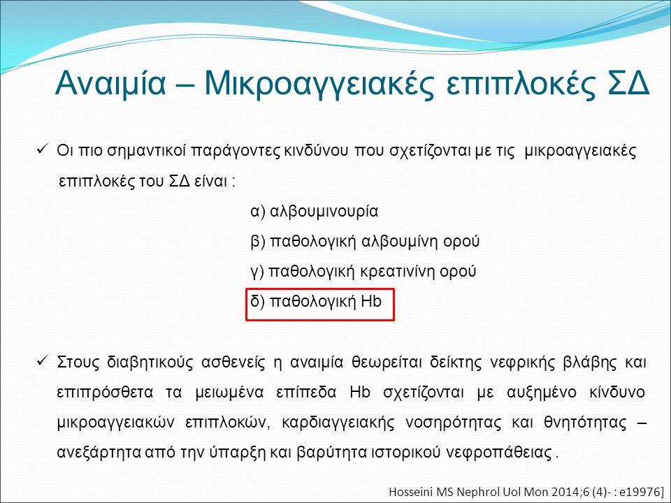 Hosseini MS Nephrol Uol Mon 2014;6 (4)- : e19976] Οι πιο σημαντικοί παράγοντες κινδύνου που σχετίζονται με τις μικροαγγειακές επιπλοκές του ΣΔ είναι : α) αλβουμινουρία β) παθολογική αλβουμίνη ορού γ) παθολογική κρεατινίνη ορού δ) παθολογική Hb Στους διαβητικούς ασθενείς η αναιμία θεωρείται δείκτης νεφρικής βλάβης και επιπρόσθετα τα μειωμένα επίπεδα Hb σχετίζονται με αυξημένο κίνδυνο μικροαγγειακών επιπλοκών, καρδιαγγειακής νοσηρότητας και θνητότητας – ανεξάρτητα από την ύπαρξη και βαρύτητα ιστορικού νεφροπάθειας..