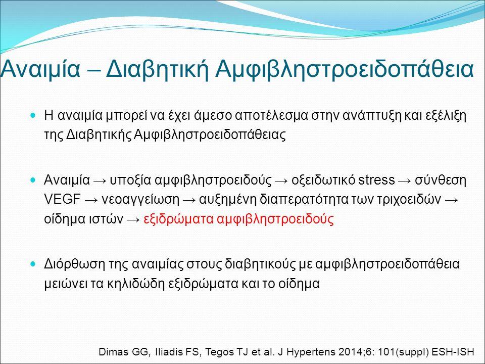Αναιμία – Διαβητική Αμφιβληστροειδοπάθεια Η αναιμία μπορεί να έχει άμεσο αποτέλεσμα στην ανάπτυξη και εξέλιξη της Διαβητικής Αμφιβληστροειδοπάθειας Αναιμία → υποξία αμφιβληστροειδούς → οξειδωτικό stress → σύνθεση VEGF → νεοαγγείωση → αυξημένη διαπερατότητα των τριχοειδών → οίδημα ιστών → εξιδρώματα αμφιβληστροειδούς Διόρθωση της αναιμίας στους διαβητικούς με αμφιβληστροειδοπάθεια μειώνει τα κηλιδώδη εξιδρώματα και το οίδημα Dimas GG, Iliadis FS, Tegos TJ et al.