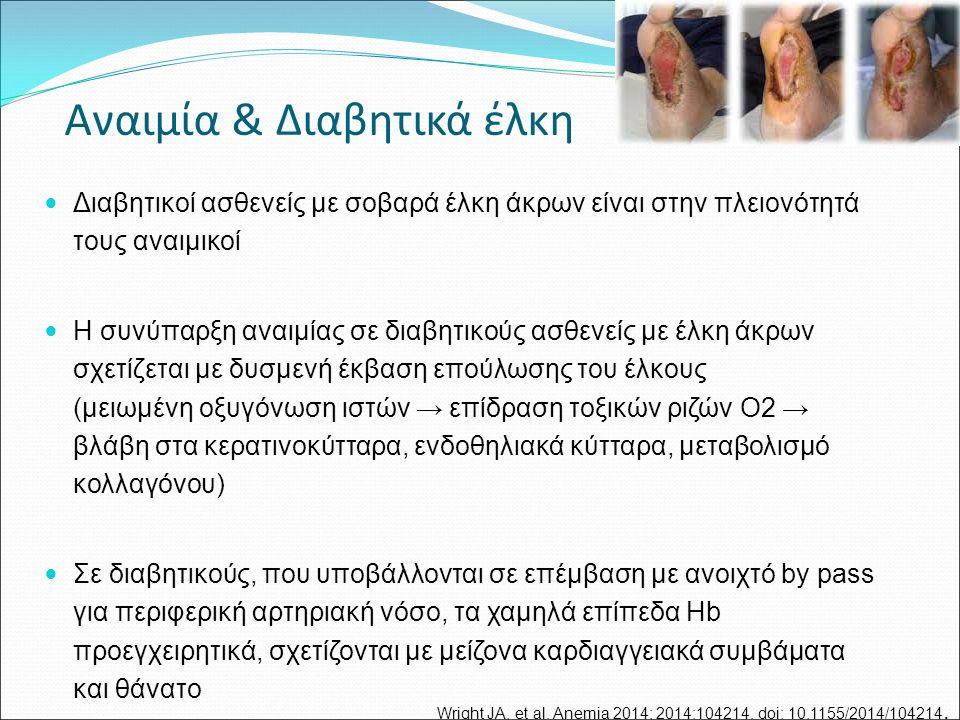Αναιμία & Διαβητικά έλκη Διαβητικοί ασθενείς με σοβαρά έλκη άκρων είναι στην πλειονότητά τους αναιμικοί Η συνύπαρξη αναιμίας σε διαβητικούς ασθενείς με έλκη άκρων σχετίζεται με δυσμενή έκβαση επούλωσης του έλκους (μειωμένη οξυγόνωση ιστών → επίδραση τοξικών ριζών Ο2 → βλάβη στα κερατινοκύτταρα, ενδοθηλιακά κύτταρα, μεταβολισμό κολλαγόνου) Σε διαβητικούς, που υποβάλλονται σε επέμβαση με ανοιχτό by pass για περιφερική αρτηριακή νόσο, τα χαμηλά επίπεδα Hb προεγχειρητικά, σχετίζονται με μείζονα καρδιαγγειακά συμβάματα και θάνατο Wright JA, et al.