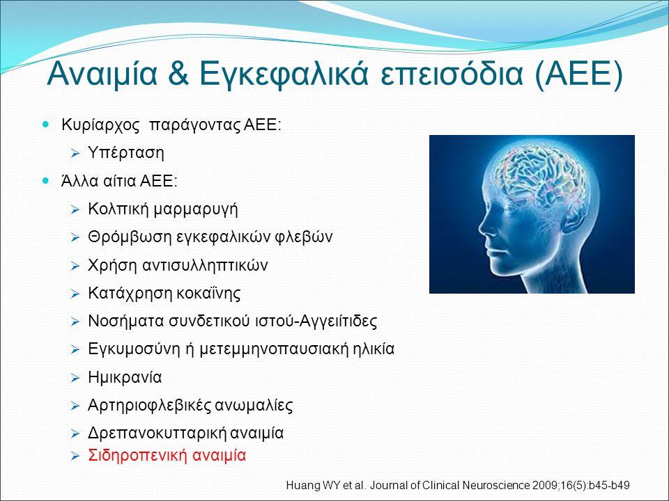 Αναιμία & Εγκεφαλικά επεισόδια (ΑΕΕ) Κυρίαρχος παράγοντας ΑΕΕ:  Υπέρταση Άλλα αίτια ΑΕΕ:  Κολπική μαρμαρυγή  Θρόμβωση εγκεφαλικών φλεβών  Χρήση αντισυλληπτικών  Κατάχρηση κοκαΐνης  Νοσήματα συνδετικού ιστού-Αγγειίτιδες  Εγκυμοσύνη ή μετεμμηνοπαυσιακή ηλικία  Ημικρανία  Αρτηριοφλεβικές ανωμαλίες  Δρεπανοκυτταρική αναιμία  Σιδηροπενική αναιμία Huang WY et al.