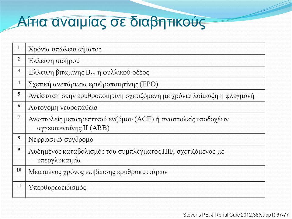 Αίτια αναιμίας σε διαβητικούς 1 Χρόνια απώλεια αίματος 2 Έλλειψη σιδήρου 3 Έλλειψη βιταμίνης Β 12 ή φυλλικού οξέος 4 Σχετική ανεπάρκεια ερυθροποιητίνης (ΕΡΟ) 5 Αντίσταση στην ερυθροποιητίνη σχετιζόμενη με χρόνια λοίμωξη ή φλεγμονή 6 Αυτόνομη νευροπάθεια 7 Αναστολείς μετατρεπτικού ενζύμου (ACE) ή αναστολείς υποδοχέων αγγειοτενσίνης ΙΙ (ARB) 8 Νεφρωσικό σύνδρομο 9 Αυξημένος καταβολισμός του συμπλέγματος HIF, σχετιζόμενος με υπεργλυκαιμία 10 Μειωμένος χρόνος επιβίωσης ερυθροκυττάρων 11 Υπερθυρεοειδισμός Stevens PE.