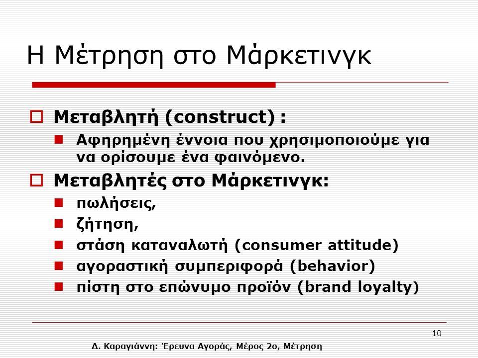Δ. Καραγιάννη: Έρευνα Αγοράς, Μέρος 2ο, Μέτρηση 10 Η Μέτρηση στο Μάρκετινγκ  Μεταβλητή (construct) : Aφηρημένη έννοια που χρησιμοποιούμε για να ορίσο