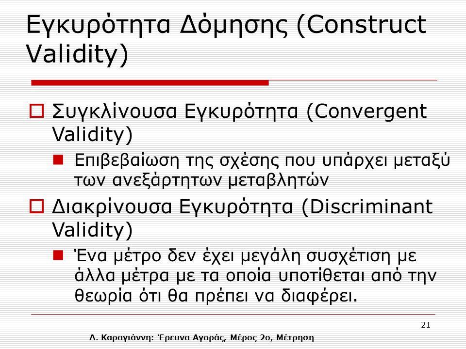 Δ. Καραγιάννη: Έρευνα Αγοράς, Μέρος 2ο, Μέτρηση 21 Εγκυρότητα Δόμησης (Construct Validity)  Συγκλίνουσα Εγκυρότητα (Convergent Validity) Επιβεβαίωση