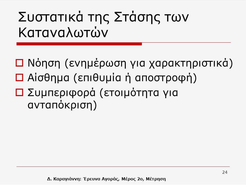 Δ. Καραγιάννη: Έρευνα Αγοράς, Μέρος 2ο, Μέτρηση 24 Συστατικά της Στάσης των Καταναλωτών  Νόηση (ενημέρωση για χαρακτηριστικά)  Αίσθημα (επιθυμία ή α