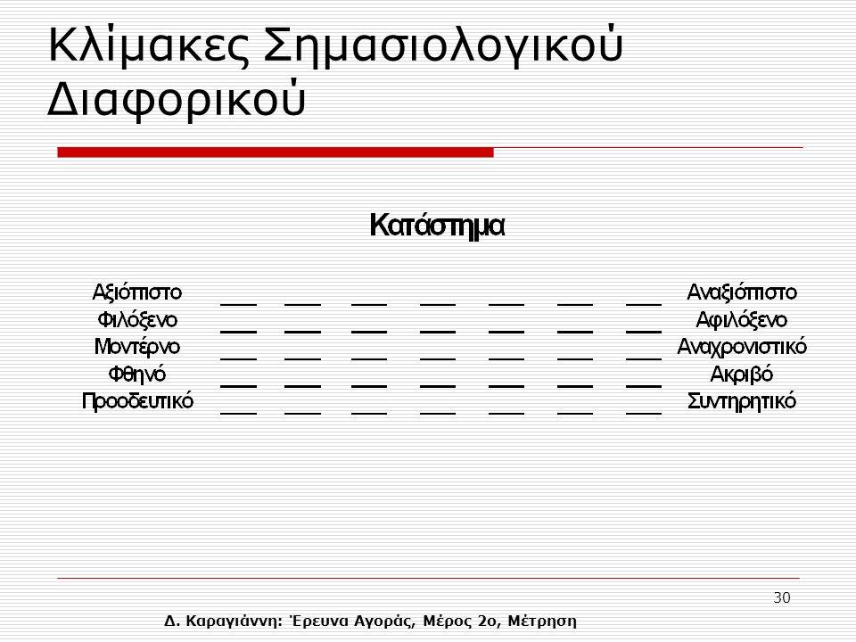 Δ. Καραγιάννη: Έρευνα Αγοράς, Μέρος 2ο, Μέτρηση 30 Κλίμακες Σημασιολογικού Διαφορικού
