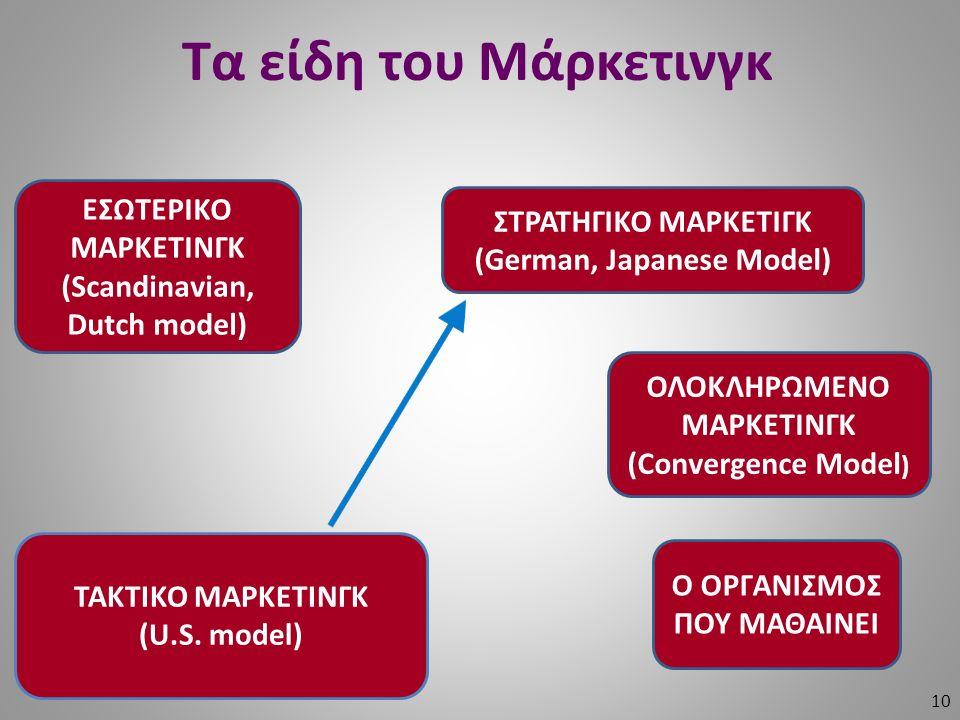 Τα είδη του Μάρκετινγκ 10 ΕΣΩΤΕΡΙΚΟ ΜΑΡΚΕΤΙΝΓΚ (Scandinavian, Dutch model) ΟΛΟΚΛΗΡΩΜΕΝΟ ΜΑΡΚΕΤΙΝΓΚ (Convergence Model ) ΤΑΚΤΙΚΟ ΜΑΡΚΕΤΙΝΓΚ (U.S.