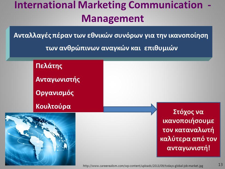 International Marketing Communication - Management 13 Ανταλλαγές πέραν των εθνικών συνόρων για την ικανοποίηση των ανθρώπινων αναγκών και επιθυμιών Πε