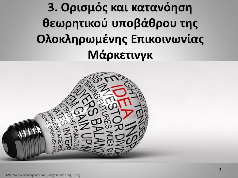 3. Ορισμός και κατανόηση θεωρητικού υποβάθρου της Ολοκληρωμένης Επικοινωνίας Μάρκετινγκ 22 http://www.imcadagency.com/images/slider-img-1.png