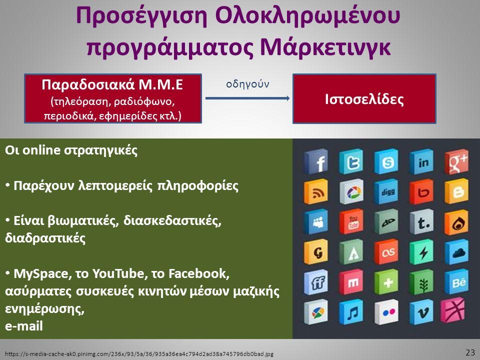 Προσέγγιση Ολοκληρωμένου προγράμματος Μάρκετινγκ 23 Παραδοσιακά Μ.Μ.Ε (τηλεόραση, ραδιόφωνο, περιοδικά, εφημερίδες κτλ.) Ιστοσελίδες οδηγούν Οι online στρατηγικές Παρέχουν λεπτομερείς πληροφορίες Είναι βιωματικές, διασκεδαστικές, διαδραστικές MySpace, το YouTube, το Facebook, ασύρματες συσκευές κινητών μέσων μαζικής ενημέρωσης, e-mail https://s-media-cache-ak0.pinimg.com/236x/93/5a/36/935a36ea4c794d2ad38a745796db0bad.jpg