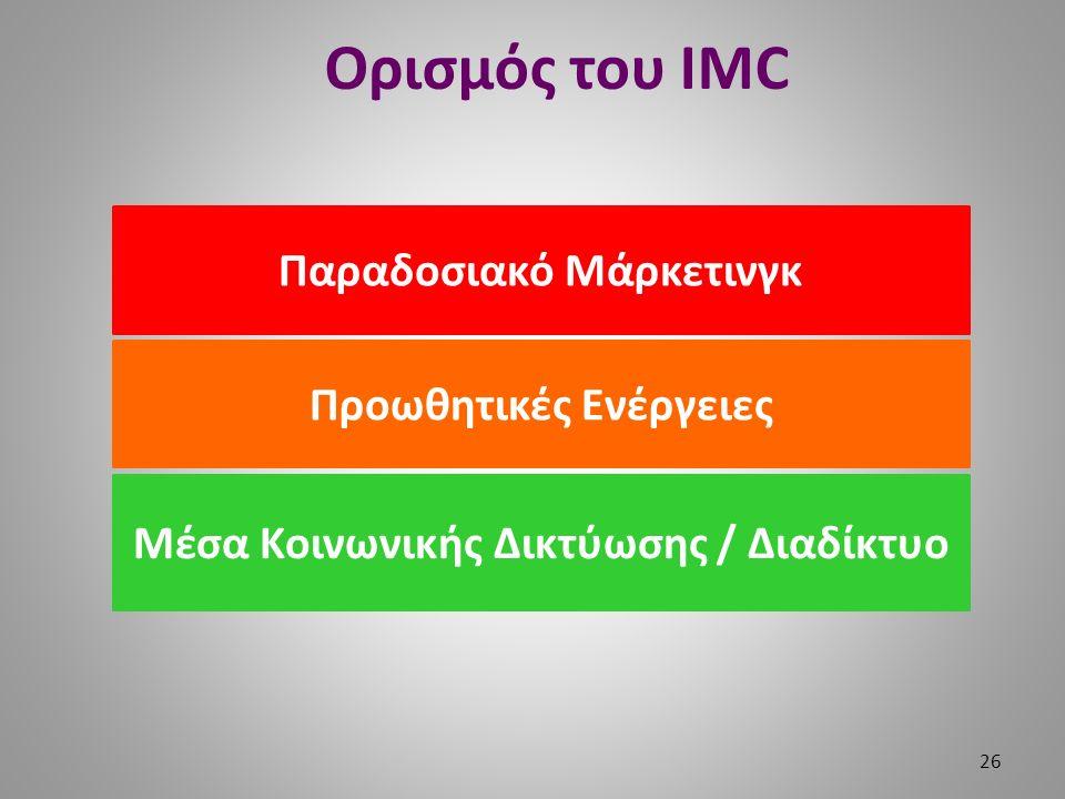 Ορισμός του IMC 26 Παραδοσιακό Μάρκετινγκ Προωθητικές Ενέργειες Μέσα Κοινωνικής Δικτύωσης / Διαδίκτυο