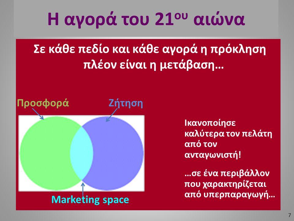 Η αγορά του 21 ου αιώνα Σε κάθε πεδίο και κάθε αγορά η πρόκληση πλέον είναι η μετάβαση… 7 ΠροσφοράΖήτηση Marketing space Ικανοποίησε καλύτερα τον πελάτη από τον ανταγωνιστή.