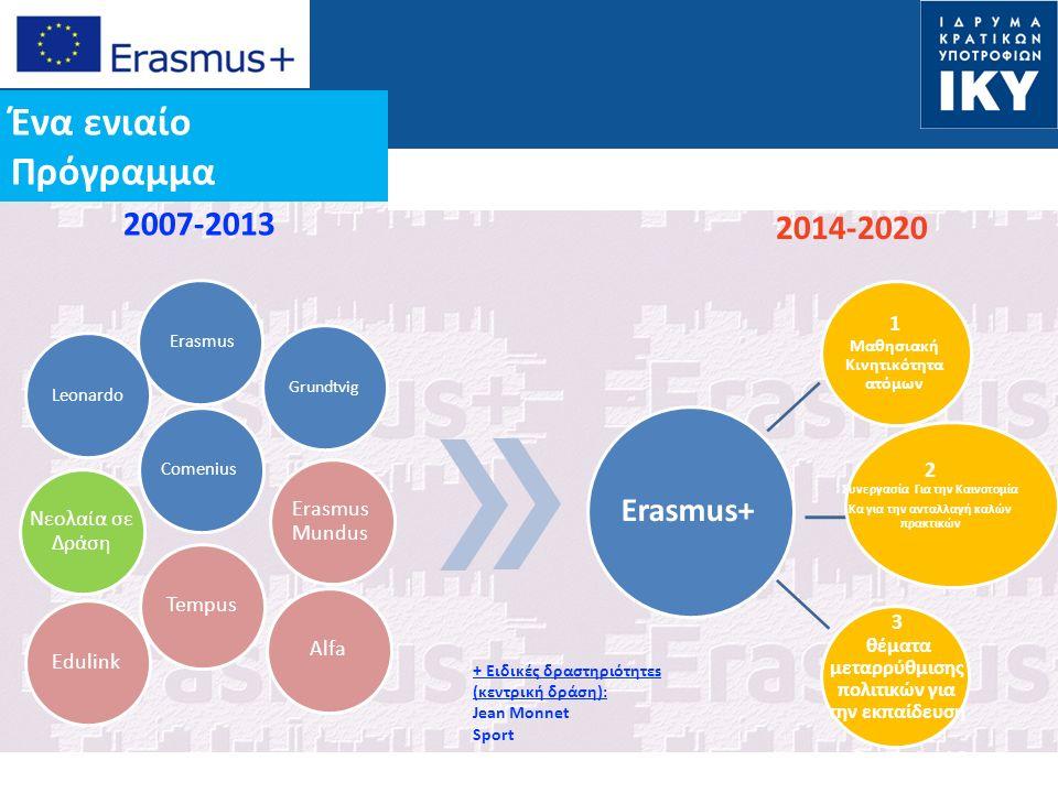 Παράδειγμα (πιλοτική πρόσκληση ενδιαφέροντος 2011) Εταίροι Πανεπιστήμιο Πατρών, Εργαστήριο Συστημάτων Παραγωγής και Αυτοματισμού, http://www.mead.upatras.gr/lang_el/ Teaching Factory in Manufacturing Education