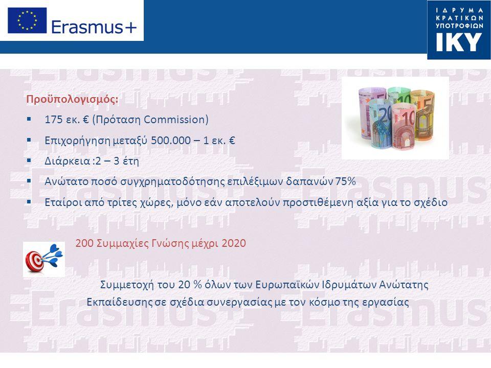 Προϋπολογισμός:  175 εκ. € (Πρόταση Commission)  Επιχορήγηση μεταξύ 500.000 – 1 εκ.