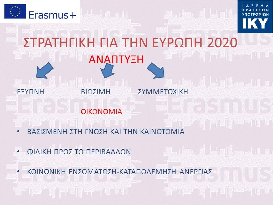 Date: in 12 pts Πλαίσιο πολιτικής ΕΥΡΩΠΗ 2020  EΥΡΩΠΗ 2020 –ΣΤΟΧΟΙ για την Εκπαίδευση:  Ανάπτυξη-μείωση ανεργίας μέσω της σύνδεσης της εκπαίδευσης με την αγορά εργασίας και την κινητικότητα Πρόσβαση στην Ανώτατη Εκπαίδευση: 40% των νέων να έχουν ολοκληρώσει με επιτυχία σπουδές Ανώτατης Εκπαίδευσης Πρόωρη εγκατάλειψη σπουδών: μείωση κατά 10% των ατόμων 18-24 ετών με βασική εκπαίδευση ή και εκπαίδευση χαμηλότερου επιπέδου Δυνατότητες απασχόλησης: 82% των αποφοίτων (20-34 ετών) να βρίσκουν απασχόληση το αργότερο σε τρία χρόνια από την αποφοίτησή τους