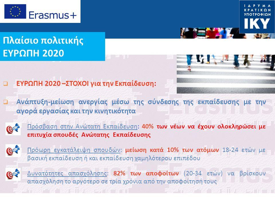 Ευρωπαϊκές πολιτικές για την εκπαίδευση Europe 2020 : http://ec.europa.eu/europe2020/index_en.htmhttp://ec.europa.eu/europe2020/index_en.htm Europe 2020 targets: http://ec.europa.eu/europe2020/targets/eu-targets/http://ec.europa.eu/europe2020/targets/eu-targets/ Country-specific recommendations 2013: http://ec.europa.eu/europe2020/making-it- happen/country-specific-recommendations/index_en.htmhttp://ec.europa.eu/europe2020/making-it- happen/country-specific-recommendations/index_en.htm Education and Training 2020 (ET2020): http://ec.europa.eu/education/policy/strategic- framework/index_en.htmhttp://ec.europa.eu/education/policy/strategic- framework/index_en.htm Rethinking Education: Investing in skills for better socio-economic outcomes http://eur-lex.europa.eu/LexUriServ/LexUriServ.do?uri=CELEX:52012DC0669:EN:NOT Agenda for the modernization of Europe's Higher Education Systems http://eur-lex.europa.eu/LexUriServ/LexUriServ.do?uri=COM:2011:0567:FIN:EN:PDF