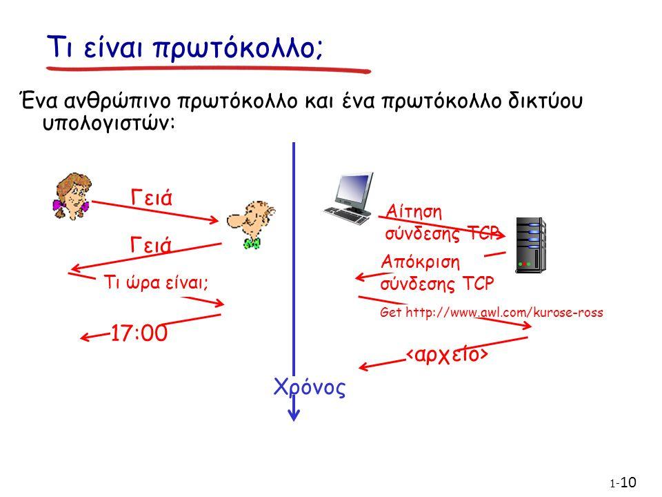 1- 10 Τι είναι πρωτόκολλο; Ένα ανθρώπινο πρωτόκολλο και ένα πρωτόκολλο δικτύου υπολογιστών: Γειά Τι ώρα είναι; 17:00 Αίτηση σύνδεσης TCP Απόκριση σύνδεσης TCP Get http://www.awl.com/kurose-ross Χρόνος