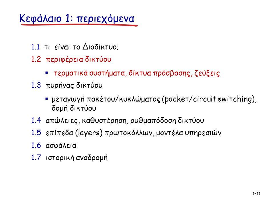 Κεφάλαιο 1: περιεχόμενα 1.1 τι είναι το Διαδίκτυο; 1.2 περιφέρεια δικτύου  τερματικά συστήματα, δίκτυα πρόσβασης, ζεύξεις 1.3 πυρήνας δικτύου  μεταγωγή πακέτου/κυκλώματος (packet/circuit switching), δομή δικτύου 1.4 απώλειες, καθυστέρηση, ρυθμαπόδοση δικτύου 1.5 επίπεδα (layers) πρωτοκόλλων, μοντέλα υπηρεσιών 1.6 ασφάλεια 1.7 ιστορική αναδρομή 1-11