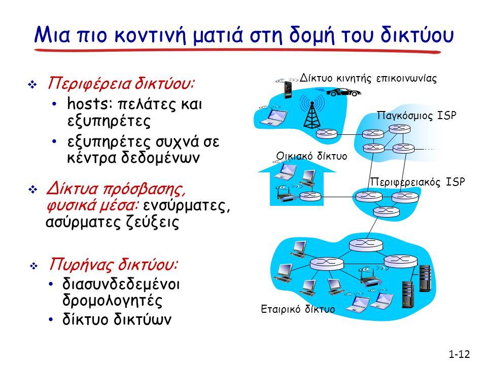 Μια πιο κοντινή ματιά στη δομή του δικτύου  Περιφέρεια δικτύου: hosts: πελάτες και εξυπηρέτες εξυπηρέτες συχνά σε κέντρα δεδομένων  Δίκτυα πρόσβασης, φυσικά μέσα: ενσύρματες, ασύρματες ζεύξεις  Πυρήνας δικτύου: διασυνδεδεμένοι δρομολογητές δίκτυο δικτύων 1-12 Δίκτυο κινητής επικοινωνίας Παγκόσμιος ISP Περιφερειακός ISP Οικιακό δίκτυο Εταιρικό δίκτυο