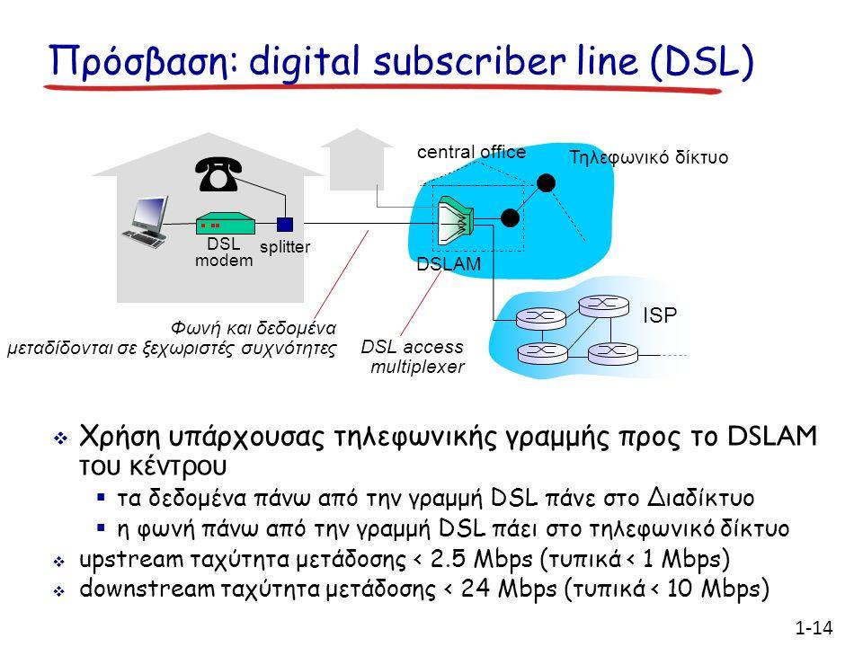 Πρόσβαση: digital subscriber line (DSL) central office ISP Τηλεφωνικό δίκτυο DSLAM Φωνή και δεδομένα μεταδίδονται σε ξεχωριστές συχνότητες  Χρήση υπάρχουσας τηλεφωνικής γραμμής προς το DSLAM του κέντρου  τα δεδομένα πάνω από την γραμμή DSL πάνε στο Διαδίκτυο  η φωνή πάνω από την γραμμή DSL πάει στο τηλεφωνικό δίκτυο  upstream ταχύτητα μετάδοσης < 2.5 Mbps (τυπικά < 1 Mbps)  downstream ταχύτητα μετάδοσης < 24 Mbps (τυπικά < 10 Mbps) DSL modem splitter DSL access multiplexer 1-14