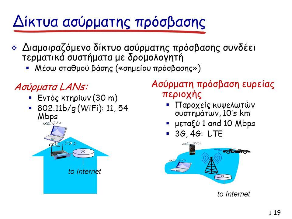 Δίκτυα ασύρματης πρόσβασης  Διαμοιραζόμενο δίκτυο ασύρματης πρόσβασης συνδέει τερματικά συστήματα με δρομολογητή  Μέσω σταθμού βάσης («σημείου πρόσβασης») Ασύρματα LANs:  Εντός κτηρίων (30 m)  802.11b/g (WiFi): 11, 54 Mbps Ασύρματη πρόσβαση ευρείας περιοχής  Παροχείς κυψελωτών συστημάτων, 10's km  μεταξύ 1 and 10 Mbps  3G, 4G: LTE to Internet 1- 19