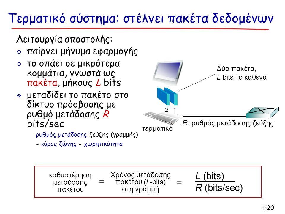 Τερματικό σύστημα: στέλνει πακέτα δεδομένων Λειτουργία αποστολής:  παίρνει μήνυμα εφαρμογής  το σπάει σε μικρότερα κομμάτια, γνωστά ως πακέτα, μήκους L bits  μεταδίδει το πακέτο στο δίκτυο πρόσβασης με ρυθμό μετάδοσης R bits/sec ρυθμός μετάδοσης ζεύξης (γραμμής) = εύρος ζώνης = χωρητικότητα R: ρυθμός μετάδοσης ζεύξης τερματικό 1 2 Δύο πακέτα, L bits το καθένα καθυστέρηση μετάδοσης πακέτου Χρόνος μετάδοσης πακέτου (L-bits) στη γραμμή L (bits) R (bits/sec) = = 1- 20