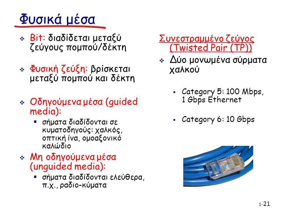 1- 21 Φυσικά μέσα  Bit: διαδίδεται μεταξύ ζεύγους πομπού/δέκτη  Φυσική ζεύξη: βρίσκεται μεταξύ πομπού και δέκτη  Οδηγούμενα μέσα (guided media):  σήματα διαδίδονται σε κυματοδηγούς: χαλκός, οπτική ίνα, ομοαξονικό καλώδιο  Μη οδηγούμενα μέσα (unguided media):  σήματα διαδίδονται ελεύθερα, π.χ., ραδιο-κύματα Συνεστραμμένο ζεύγος (Twisted Pair (TP))  Δύο μονωμένα σύρματα χαλκού  Category 5: 100 Mbps, 1 Gbps Ethernet  Category 6: 10 Gbps
