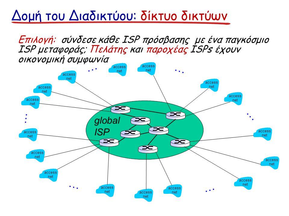 Δομή του Διαδικτύου: δίκτυο δικτύων access net access net access net access net access net access net access net access net access net access net access net access net access net access net access net access net … … … … … … Επιλογή: σύνδεσε κάθε ISP πρόσβασης με ένα παγκόσμιο ΙSP μεταφοράς; Πελάτης και παροχέας ISPs έχουν οικονομική συμφωνία global ISP