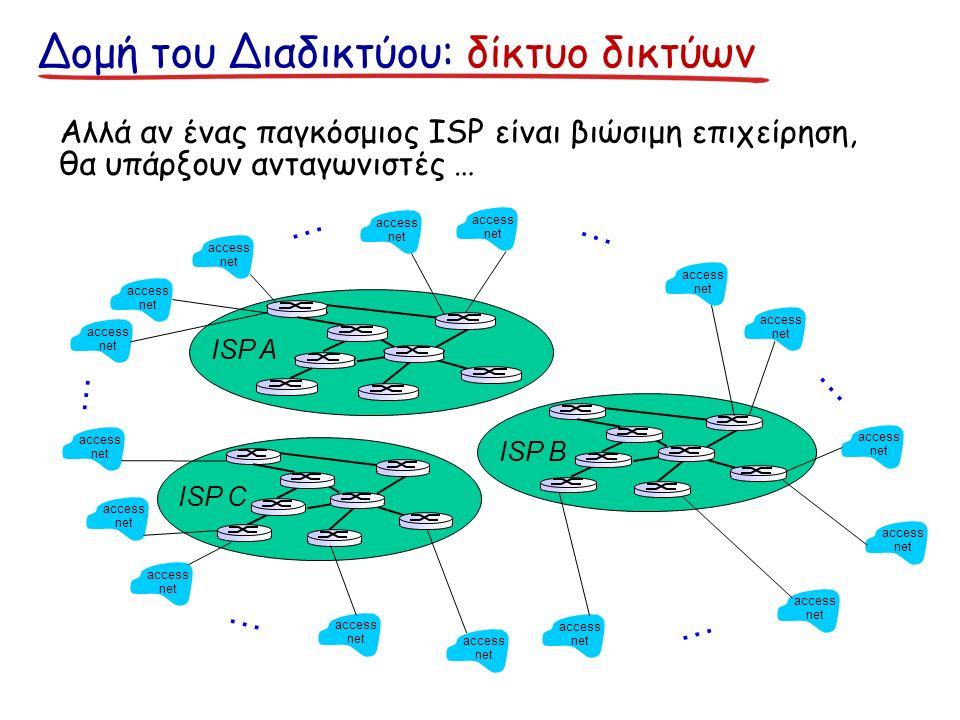 Δομή του Διαδικτύου: δίκτυο δικτύων access net access net access net access net access net access net access net access net access net access net access net access net access net access net access net access net … … … … … … Αλλά αν ένας παγκόσμιος ISP είναι βιώσιμη επιχείρηση, θα υπάρξουν ανταγωνιστές … ISP B ISP A ISP C