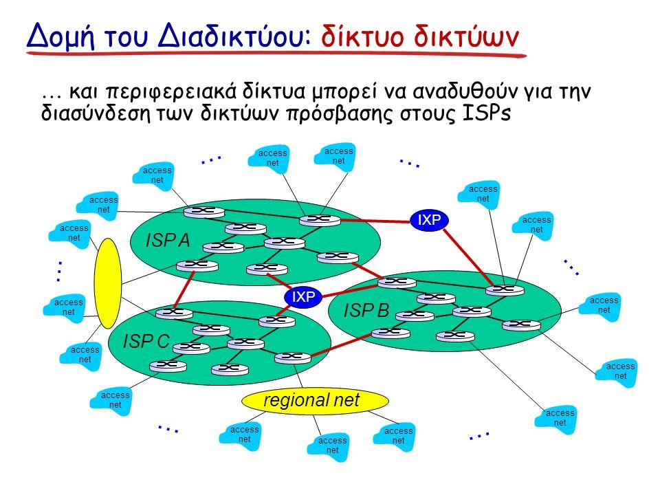 Δομή του Διαδικτύου: δίκτυο δικτύων access net access net access net access net access net access net access net access net access net access net access net access net access net access net access net access net … … … … … … … και περιφερειακά δίκτυα μπορεί να αναδυθούν για την διασύνδεση των δικτύων πρόσβασης στους ISPs ISP B ISP A ISP C IXP regional net