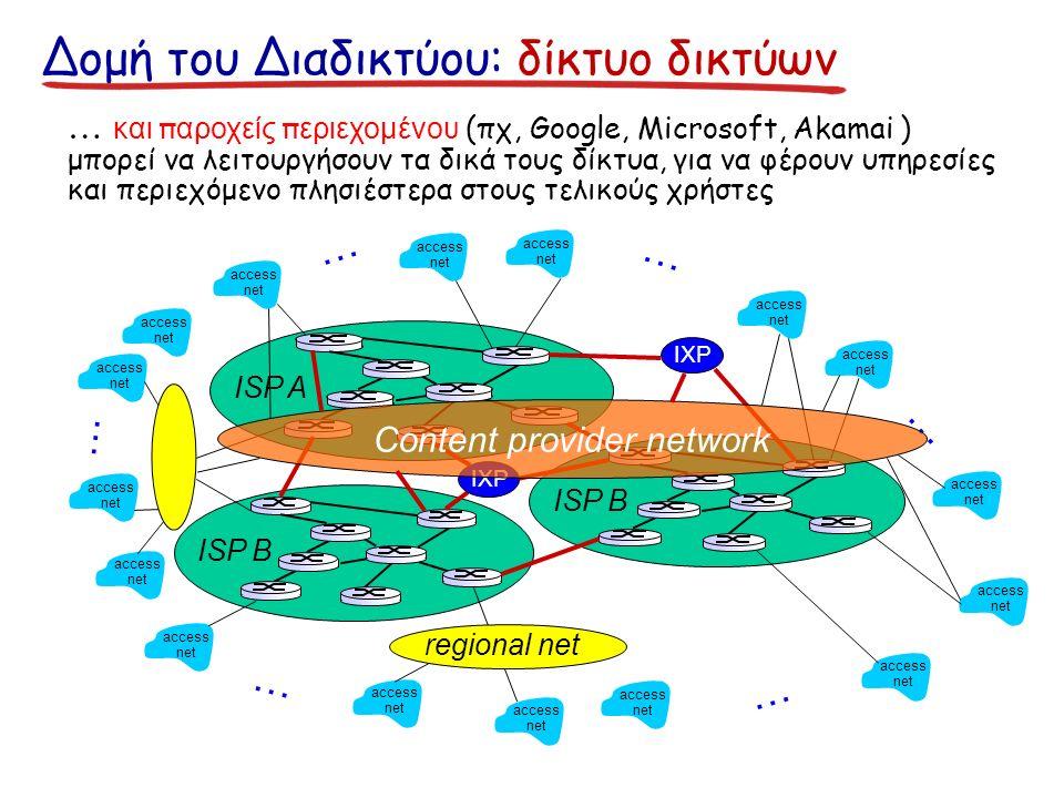 Δομή του Διαδικτύου: δίκτυο δικτύων access net access net access net access net access net access net access net access net access net access net access net access net access net access net access net access net … … … … … … … και π αροχείς π εριεχομένου (πχ, Google, Microsoft, Akamai ) μπορεί να λειτουργήσουν τα δικά τους δίκτυα, για να φέρουν υπηρεσίες και περιεχόμενο πλησιέστερα στους τελικούς χρήστες ISP B ISP A ISP B IXP regional net Content provider network