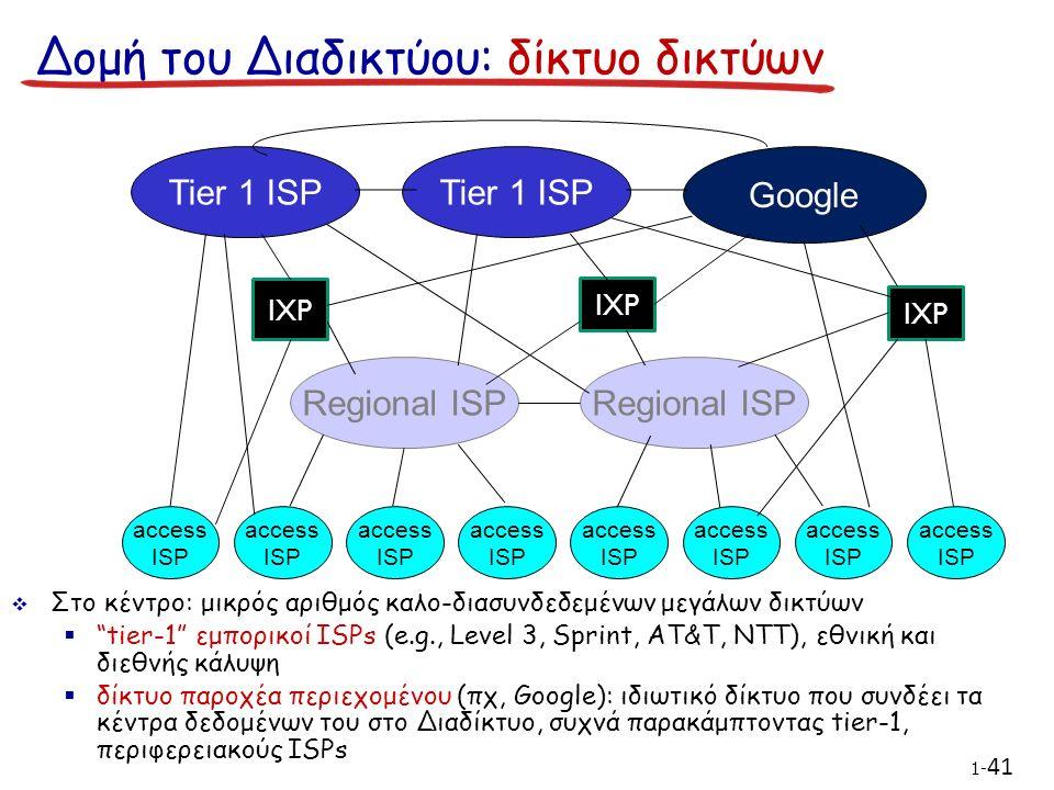 Δομή του Διαδικτύου: δίκτυο δικτύων  Στο κέντρο: μικρός αριθμός καλο-διασυνδεδεμένων μεγάλων δικτύων  tier-1 εμπορικοί ISPs (e.g., Level 3, Sprint, AT&T, NTT), εθνική και διεθνής κάλυψη  δίκτυο παροχέα περιεχομένου (πχ, Google): ιδιωτικό δίκτυο που συνδέει τα κέντρα δεδομένων του στο Διαδίκτυο, συχνά παρακάμπτοντας tier-1, περιφερειακούς ISPs 1- 41 access ISP access ISP access ISP access ISP access ISP access ISP access ISP access ISP Regional ISP IXP Tier 1 ISP Google IXP