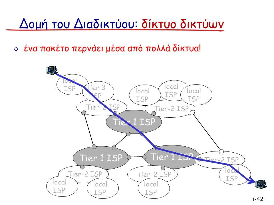 1- 42 Δομή του Διαδικτύου: δίκτυο δικτύων  ένα πακέτο περνάει μέσα από πολλά δίκτυα.