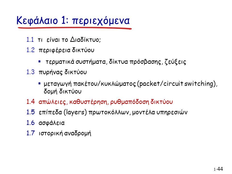 Κεφάλαιο 1: περιεχόμενα 1.1 τι είναι το Διαδίκτυο; 1.2 περιφέρεια δικτύου  τερματικά συστήματα, δίκτυα πρόσβασης, ζεύξεις 1.3 πυρήνας δικτύου  μεταγωγή πακέτου/κυκλώματος (packet/circuit switching), δομή δικτύου 1.4 απώλειες, καθυστέρηση, ρυθμαπόδοση δικτύου 1.5 επίπεδα (layers) πρωτοκόλλων, μοντέλα υπηρεσιών 1.6 ασφάλεια 1.7 ιστορική αναδρομή 1- 44