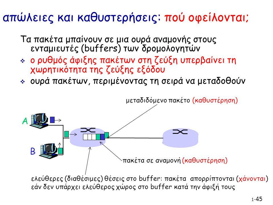 1- 45 απώλειες και καθυστερήσεις: πού οφείλονται; Τα πακέτα μπαίνουν σε μια ουρά αναμονής στους ενταμιευτές (buffers) των δρομολογητών  ο ρυθμός άφιξης πακέτων στη ζεύξη υπερβαίνει τη χωρητικότητα της ζεύξης εξόδου  ουρά πακέτων, περιμένοντας τη σειρά να μεταδοθούν A B μεταδιδόμενο πακέτο (καθυστέρηση) πακέτα σε αναμονή (καθυστέρηση) ελεύθερες (διαθέσιμες) θέσεις στο buffer: πακέτα απορρίπτονται (χάνονται) εάν δεν υπάρχει ελεύθερος χώρος στο buffer κατά την άφιξή τους