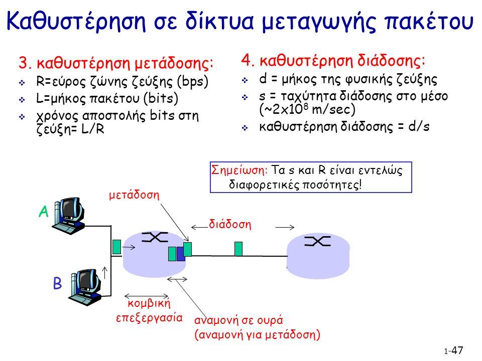1- 47 Καθυστέρηση σε δίκτυα μεταγωγής πακέτου 3.