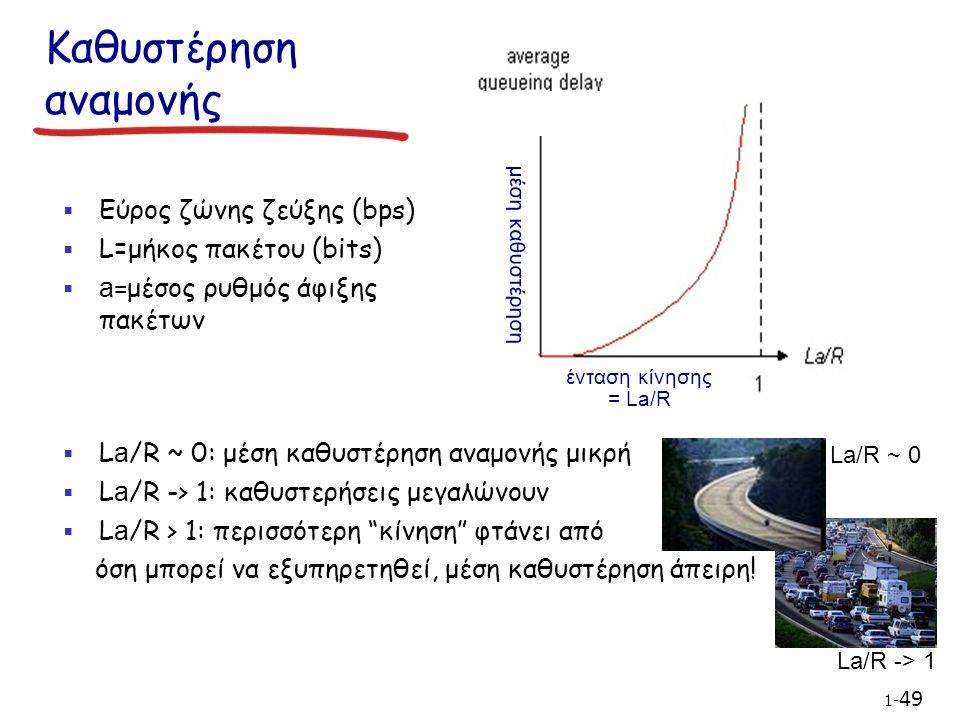  Εύρος ζώνης ζεύξης (bps)  L=μήκος πακέτου (bits)  a = μέσος ρυθμός άφιξης πακέτων ένταση κίνησης = La/R  L a /R ~ 0: μέση καθυστέρηση αναμονής μικρή  L a /R -> 1: καθυστερήσεις μεγαλώνουν  L a /R > 1: περισσότερη κίνηση φτάνει από όση μπορεί να εξυπηρετηθεί, μέση καθυστέρηση άπειρη.
