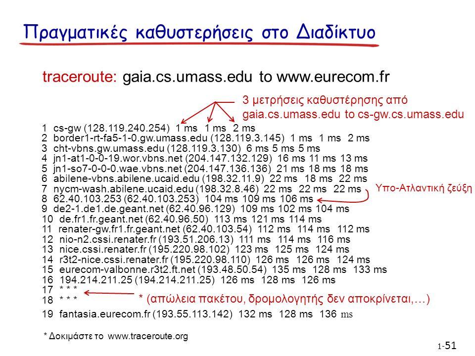 Πραγματικές καθυστερήσεις στο Διαδίκτυο 1 cs-gw (128.119.240.254) 1 ms 1 ms 2 ms 2 border1-rt-fa5-1-0.gw.umass.edu (128.119.3.145) 1 ms 1 ms 2 ms 3 cht-vbns.gw.umass.edu (128.119.3.130) 6 ms 5 ms 5 ms 4 jn1-at1-0-0-19.wor.vbns.net (204.147.132.129) 16 ms 11 ms 13 ms 5 jn1-so7-0-0-0.wae.vbns.net (204.147.136.136) 21 ms 18 ms 18 ms 6 abilene-vbns.abilene.ucaid.edu (198.32.11.9) 22 ms 18 ms 22 ms 7 nycm-wash.abilene.ucaid.edu (198.32.8.46) 22 ms 22 ms 22 ms 8 62.40.103.253 (62.40.103.253) 104 ms 109 ms 106 ms 9 de2-1.de1.de.geant.net (62.40.96.129) 109 ms 102 ms 104 ms 10 de.fr1.fr.geant.net (62.40.96.50) 113 ms 121 ms 114 ms 11 renater-gw.fr1.fr.geant.net (62.40.103.54) 112 ms 114 ms 112 ms 12 nio-n2.cssi.renater.fr (193.51.206.13) 111 ms 114 ms 116 ms 13 nice.cssi.renater.fr (195.220.98.102) 123 ms 125 ms 124 ms 14 r3t2-nice.cssi.renater.fr (195.220.98.110) 126 ms 126 ms 124 ms 15 eurecom-valbonne.r3t2.ft.net (193.48.50.54) 135 ms 128 ms 133 ms 16 194.214.211.25 (194.214.211.25) 126 ms 128 ms 126 ms 17 * * * 18 * * * 19 fantasia.eurecom.fr (193.55.113.142) 132 ms 128 ms 136 ms traceroute: gaia.cs.umass.edu to www.eurecom.fr 3 μετρήσεις καθυστέρησης από gaia.cs.umass.edu to cs-gw.cs.umass.edu * (απώλεια πακέτου, δρομολογητής δεν αποκρίνεται,…) Υπο-Ατλαντική ζεύξη 1- 51 * Δοκιμάστε το www.traceroute.org