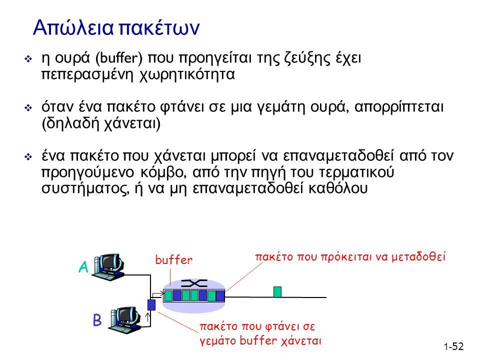 1- 52 Α π ώλεια π ακέτων  η ουρά (buffer) π ου π ροηγείται της ζεύξης έχει π ε π ερασμένη χωρητικότητα  όταν ένα π ακέτο φτάνει σε μια γεμάτη ουρά, α π ορρί π τεται ( δηλαδή χάνεται )  ένα π ακέτο π ου χάνεται μ π ορεί να ε π αναμεταδοθεί α π ό τον π ροηγούμενο κόμβο, α π ό την π ηγή του τερματικού συστήματος, ή να μη ε π αναμεταδοθεί καθόλου A B πακέτο που πρόκειται να μεταδοθεί πακέτο που φτάνει σε γεμάτο buffer χάνεται buffer