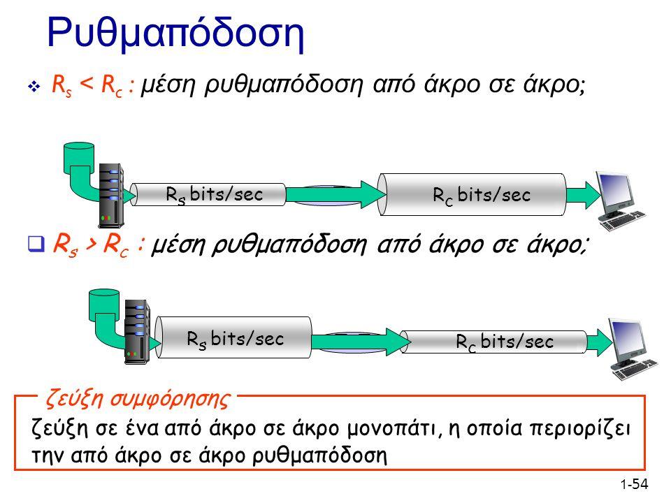 1- 54 Ρυθμα π όδοση  R s < R c : μέση ρυθμα π όδοση α π ό άκρο σε άκρο ; R s bits/sec R c bits/sec  R s > R c : μέση ρυθμαπόδοση από άκρο σε άκρο; R s bits/sec R c bits/sec ζεύξη σε ένα από άκρο σε άκρο μονοπάτι, η οποία περιορίζει την από άκρο σε άκρο ρυθμαπόδοση ζεύξη συμφόρησης