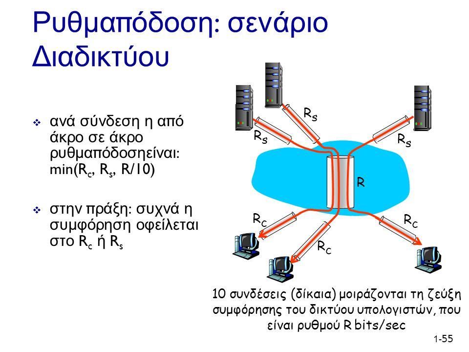 1- 55 Ρυθμα π όδοση : σενάριο Διαδικτύου 10 συνδέσεις (δίκαια) μοιράζονται τη ζεύξη συμφόρησης του δικτύου υπολογιστών, που είναι ρυθμού R bits/sec RsRs RsRs RsRs RcRc RcRc RcRc R  ανά σύνδεση η α π ό άκρο σε άκρο ρυθμα π όδοσηείναι : min(R c, R s, R/10)  στην π ράξη : συχνά η συμφόρηση οφείλεται στο R c ή R s