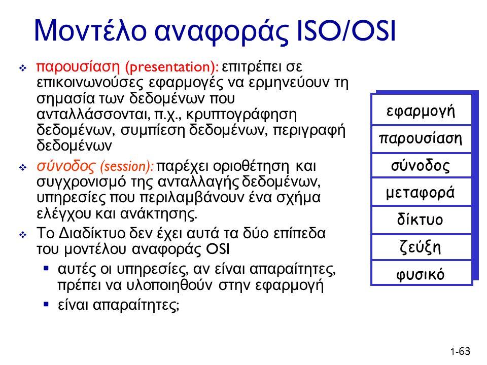 1- 63 Μοντέλο αναφοράς ISO/OSI  π αρουσίαση (presentation): ε π ιτρέ π ει σε ε π ικοινωνούσες εφαρμογές να ερμηνεύουν τη σημασία των δεδομένων π ου ανταλλάσσονται, π.