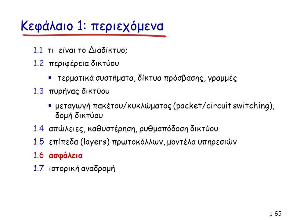 Κεφάλαιο 1: περιεχόμενα 1.1 τι είναι το Διαδίκτυο; 1.2 περιφέρεια δικτύου  τερματικά συστήματα, δίκτυα πρόσβασης, γραμμές 1.3 πυρήνας δικτύου  μεταγωγή πακέτου/κυκλώματος (packet/circuit switching), δομή δικτύου 1.4 απώλειες, καθυστέρηση, ρυθμαπόδοση δικτύου 1.5 επίπεδα (layers) πρωτοκόλλων, μοντέλα υπηρεσιών 1.6 ασφάλεια 1.7 ιστορική αναδρομή 1- 65