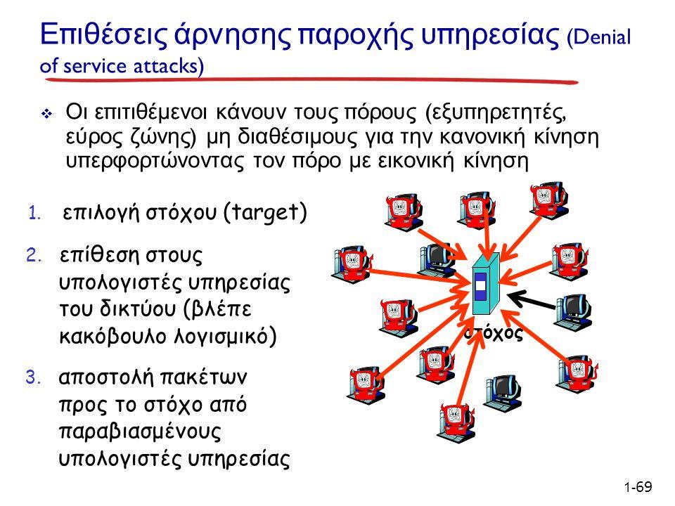 1- 69 Ε π ιθέσεις άρνησης π αροχής υ π ηρεσίας (Denial of service attacks)  Οι ε π ιτιθέμενοι κάνουν τους π όρους ( εξυ π ηρετητές, εύρος ζώνης ) μη διαθέσιμους για την κανονική κίνηση υ π ερφορτώνοντας τον π όρο με εικονική κίνηση 1.