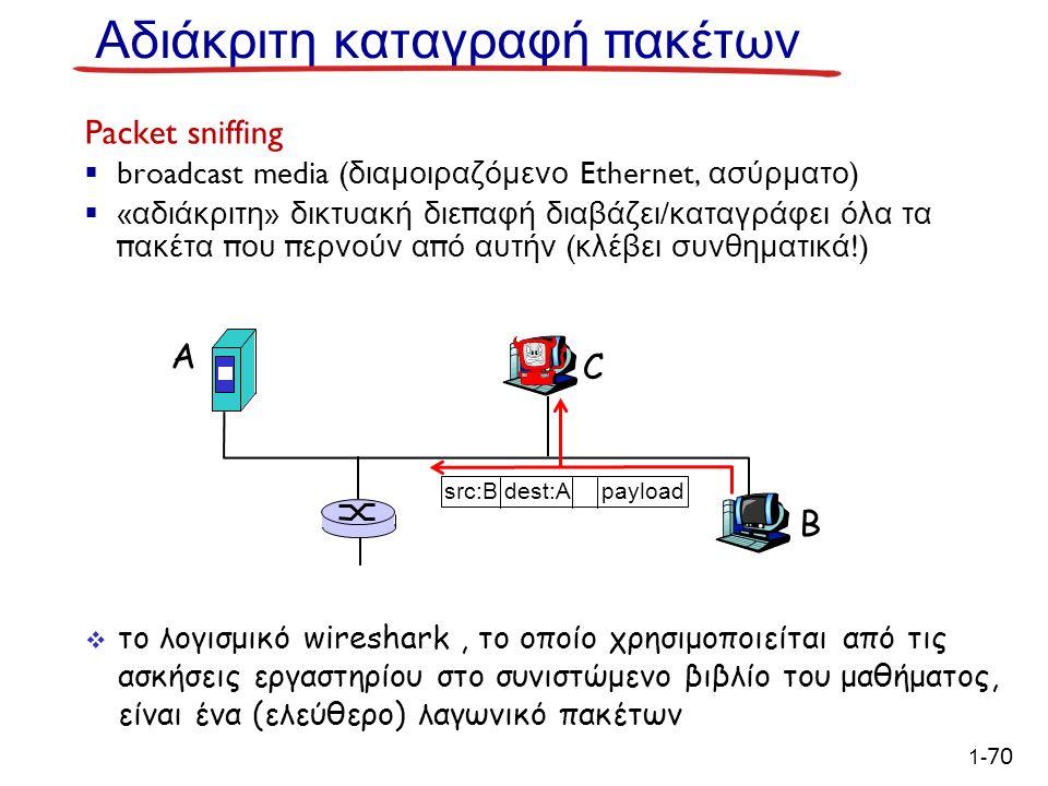 1- 70 Αδιάκριτη καταγραφή π ακέτων Packet sniffing  broadcast media ( διαμοιραζόμενο Ethernet, ασύρματο )  « αδιάκριτη » δικτυακή διε π αφή διαβάζει / καταγράφει όλα τα π ακέτα π ου π ερνούν α π ό αυτήν ( κλέβει συνθηματικά !) A B C src:B dest:A payload  το λογισμικό wireshark, το οποίο χρησιμοποιείται από τις ασκήσεις εργαστηρίου στo συνιστώμενο βιβλίο του μαθήματος, είναι ένα (ελεύθερο) λαγωνικό πακέτων