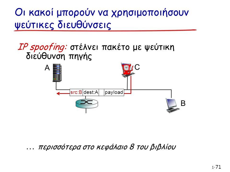Οι κακοί μπορούν να χρησιμοποιήσουν ψεύτικες διευθύνσεις IP spoofing: στέλνει πακέτο με ψεύτικη διεύθυνση πηγής A B C src:B dest:A payload 1- 71 … περισσότερα στο κεφάλαιο 8 του βιβλίου