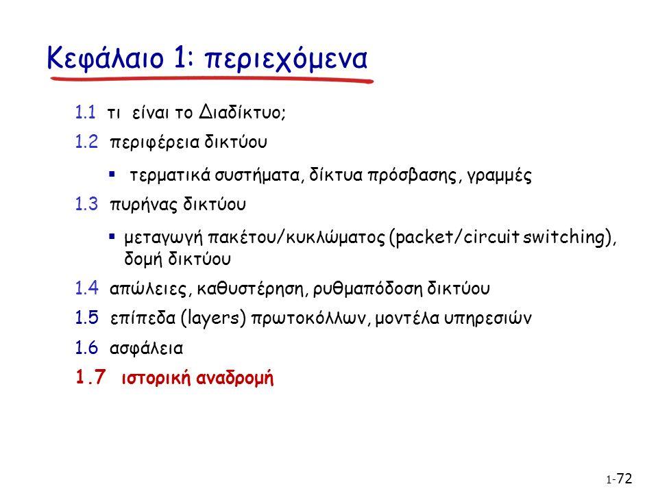 Κεφάλαιο 1: περιεχόμενα 1.1 τι είναι το Διαδίκτυο; 1.2 περιφέρεια δικτύου  τερματικά συστήματα, δίκτυα πρόσβασης, γραμμές 1.3 πυρήνας δικτύου  μεταγωγή πακέτου/κυκλώματος (packet/circuit switching), δομή δικτύου 1.4 απώλειες, καθυστέρηση, ρυθμαπόδοση δικτύου 1.5 επίπεδα (layers) πρωτοκόλλων, μοντέλα υπηρεσιών 1.6 ασφάλεια 1.7 ιστορική αναδρομή 1- 72