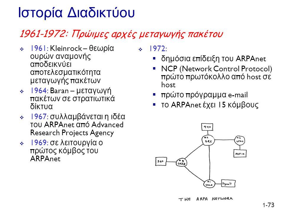 Εισαγωγή 1- 73 Ιστορία Διαδικτύου  1961: Kleinrock – θεωρία ουρών αναμονής α π οδεικνύει α π οτελεσματικότητα μεταγωγής π ακέτων  1964: Baran – μεταγωγή π ακέτων σε στρατιωτικά δίκτυα  1967: συλλαμβάνεται η ιδέα του ARPAnet α π ό Advanced Research Projects Agency  1969: σε λειτουργία ο π ρώτος κόμβος του ARPAnet  1972:  δημόσια ε π ίδειξη του ARPAnet  NCP (Network Control Protocol) π ρώτο π ρωτόκολλο α π ό host σε host  π ρώτο π ρόγραμμα e-mail  το ARPAnet έχει 15 κόμβους 1961-1972: Πρώιμες αρχές μεταγωγής πακέτου