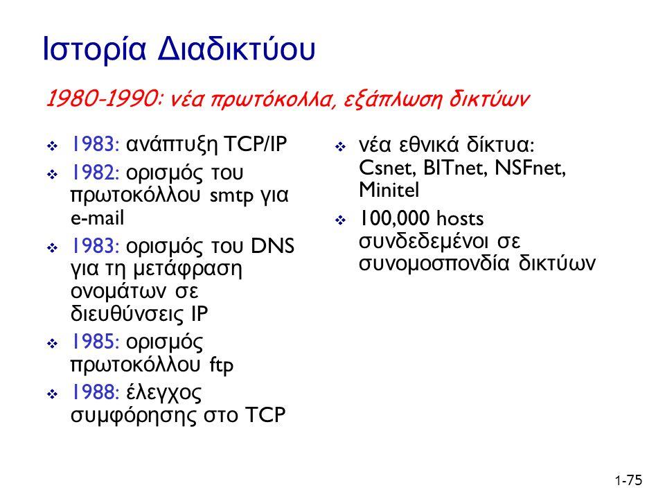 1- 75 Ιστορία Διαδικτύου  1983: ανά π τυξη TCP/IP  1982: ορισμός του π ρωτοκόλλου smtp για e-mail  1983: ορισμός του DNS για τη μετάφραση ονομάτων σε διευθύνσεις IP  1985: ορισμός π ρωτοκόλλου ftp  1988: έλεγχος συμφόρησης στο TCP  νέα εθνικά δίκτυα: Csnet, BITnet, NSFnet, Minitel  100,000 hosts συνδεδεμένοι σε συνομοσπονδία δικτύων 1980-1990: νέα πρωτόκολλα, εξάπλωση δικτύων
